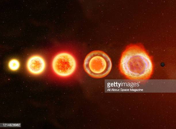 Illustration showing the life cycle of the Sun from gas cloud to black dwarf created on July 19 2015
