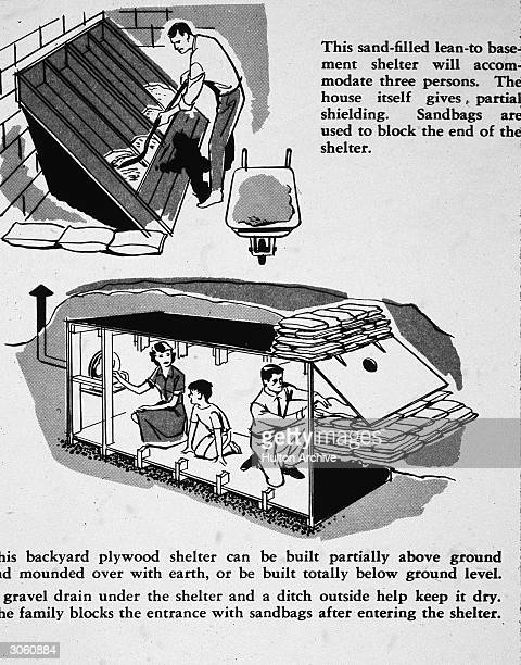 Illustrations depicting two models of family bomb shelters during the Cold War the three person sandfilled leanto and the backyard plywood shelter...