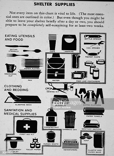Illustrations of recommended supplies for stocking a family bomb shelter during the Cold War 1960s