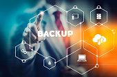 Importance of backups