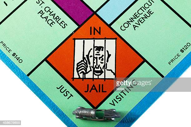 In Jail Monopoly