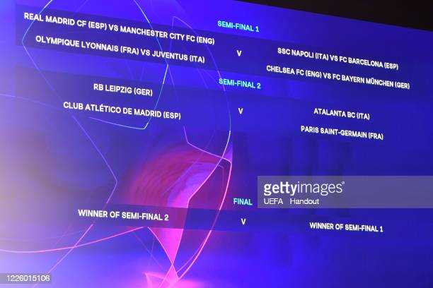 In this handout image provided by UEFA A view of the semifinal and final draw results as shown on the big screen following the UEFA Champions League...
