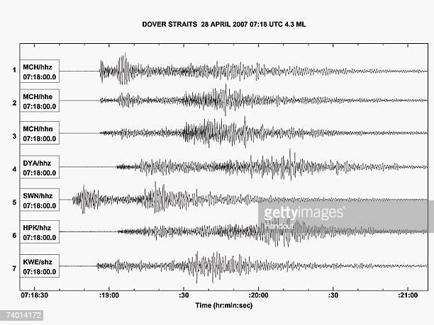 In this handout image supplied by the British Geological Survey a seismograph shows the tremors of a 43 magnitude earthquake that struck off the Kent...