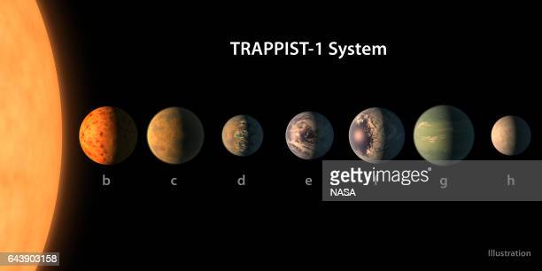 In this NASA digital illustration handout released on February 22 an artist's concept shows what the TRAPPIST1 planetary system may look like based...