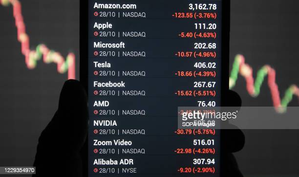 In this photo illustration, Amazon, Apple, Microsoft, Tesla, Facebook, AMD, NVIDIA, Zoom video and Alibaba indices displayed on a smartphone screen....