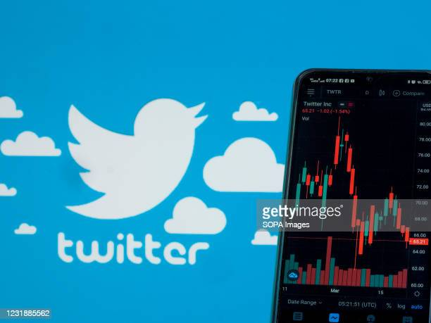 In this photo illustration of the TradingView stock market chart of Twitter Inc. Seen displayed on a smartphone with the Twitter Inc. Logo in the...