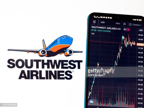 In this photo illustration, Southwest Airlines stock market information seen displayed on a smartphone with the Southwest Airlines logo on the...
