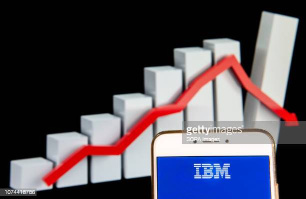 In this photo illustration the American multinational information technology company IBM logo is seen displayed on an Android mobile device with a...
