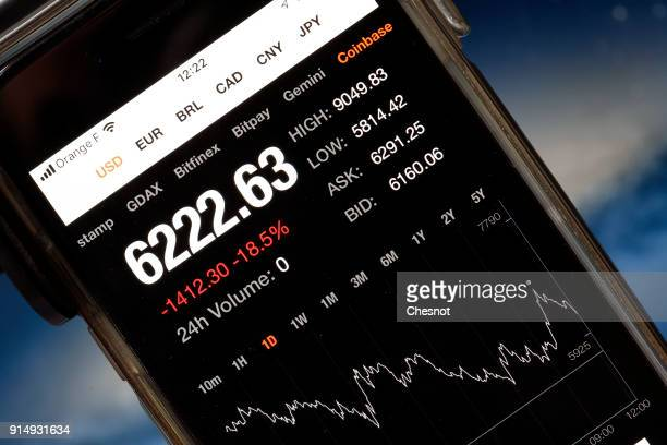 In this photo illustration the Bitcoin price graph is displayed in the Coinbase cryptocurrency exchange application on the screen of an iPhone on...