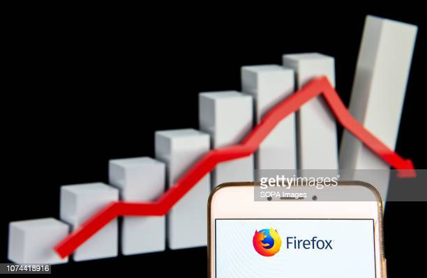 In this photo illustration, the Open-source web browser developed by Mozilla Foundation, Firefox, logo is seen displayed on an Android mobile device...