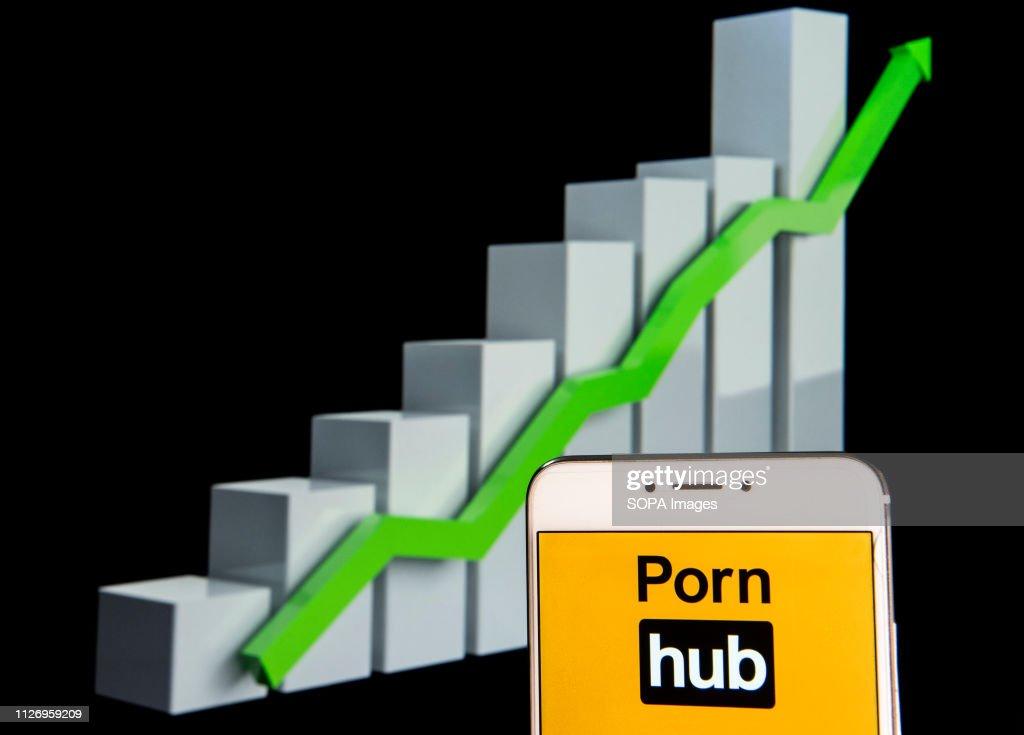 Girls with big boobs porn