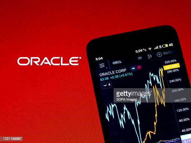 In this photo illustration the stock market graphics of Oracle Corporation seen displayed on a smartphone with a logo of Oracle Corporation in the...