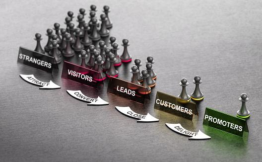 Inbound Marketing Principles 1065448048