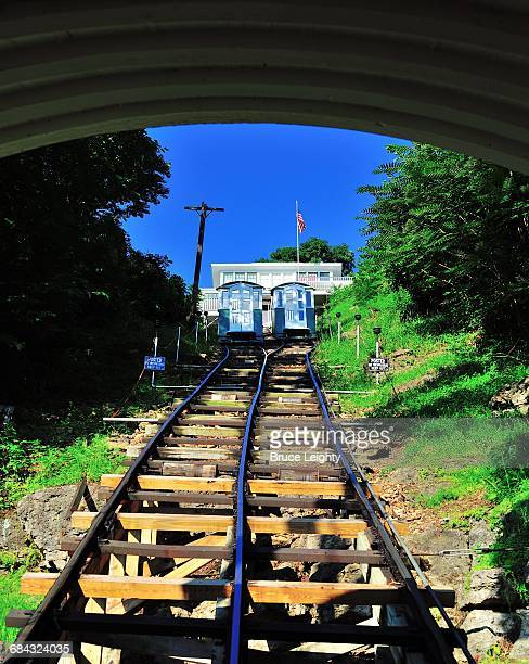 Inclined Cable Railway
