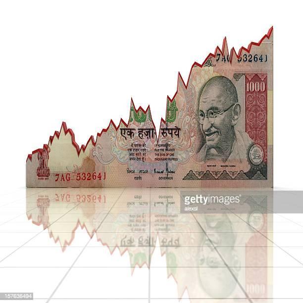 Indian Economics Growth
