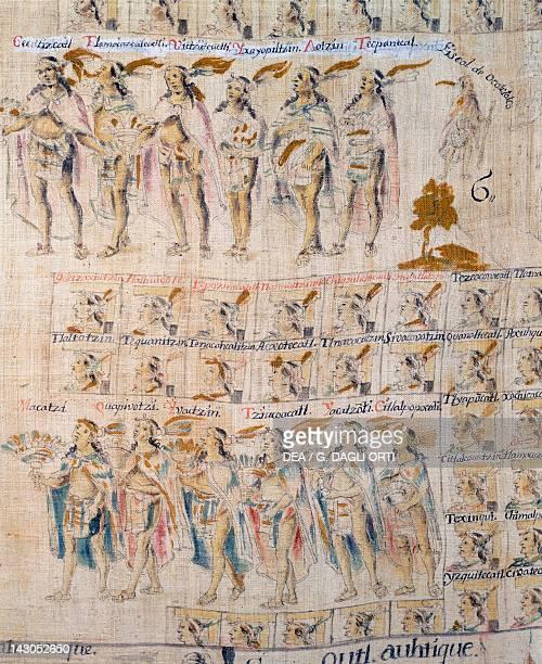 Indian figures copy on canvas of the Code of Tlaxcala Mexico City Museo Nacional De Antropología