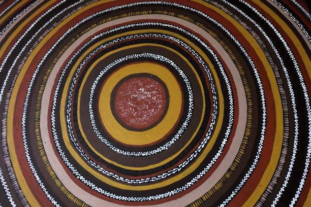 indigenous dot-art