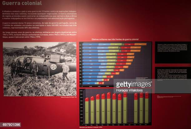 Information on anti-colonial fight during the Portuguese dictatorship , on display at the Aljube Museum - Resistance and Freedom on June 18, 2017 in...