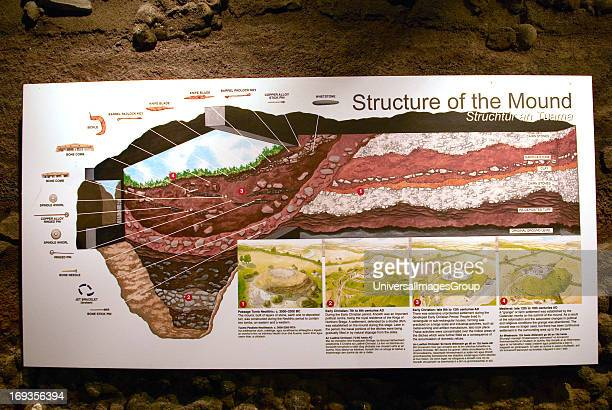 Informational sign about the structure of the largest passage tomb or Site 1 at Knowth a Neolithic or New Stone Age burial site in County Meath...