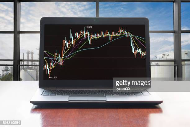 international crude oil price chart of laptop. - oil prices stock pictures, royalty-free photos & images