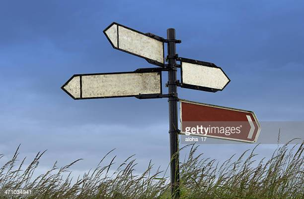 Irish signpost (no text)