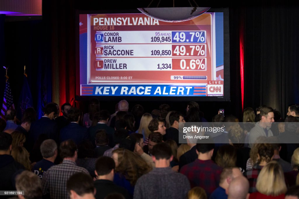 CNN is displayed on a monitor showing returns during at an election night event for Conor Lamb, Democratic congressional candidate for Pennsylvania's 18th district, March 14, 2018 in Canonsburg, Pennsylvania. Lamb claimed victory against Republican candidate Rick Saccone, but many news outlets report the race as too close to call.