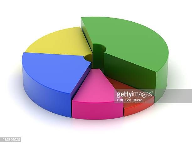 isolated chart - pie chart stock pictures, royalty-free photos & images