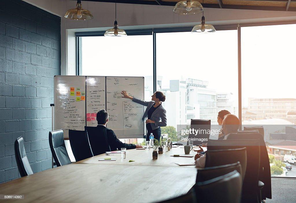It all starts wth planning : Stockfoto