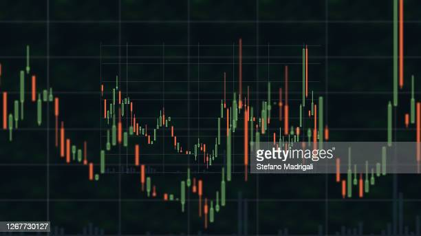 japanese candlestick chart, bitcoin cryptocurrency price trend - chart stock pictures, royalty-free photos & images