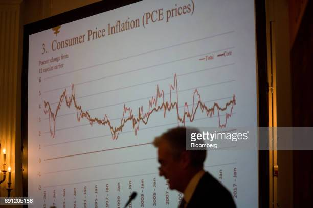 Jerome Powell governor of the US Federal Reserve speaks in front of a consumer price inflation chart during an Economic Club of New York event in New...
