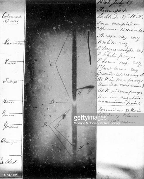 John William Draper chemist and pioneer of scientific photography was among the first to apply photography to astronomy In the winter of 18391840 he...