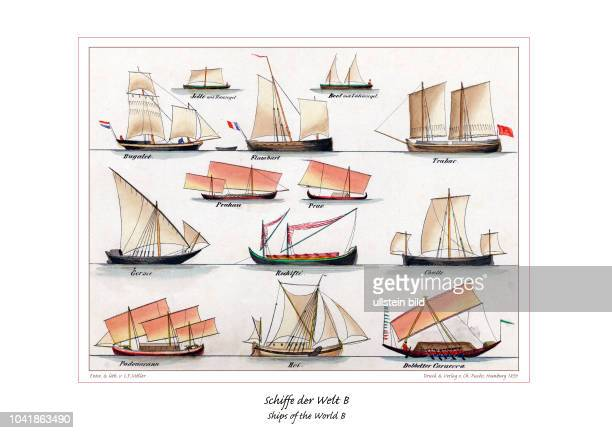Jolle offenes Ruderfahrzeug es gibt aber auch SegelFahrzeuge gleichen Namens etwa die LüheJolle Bugalet Boot an der Küste von Finisterra zur...