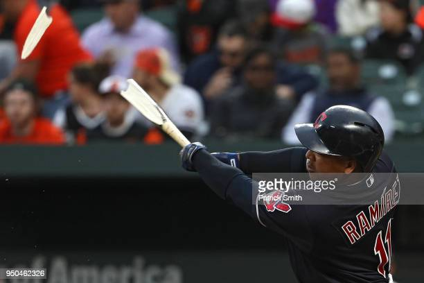 Jose Ramirez of the Cleveland Indians hits against the Baltimore Orioles during the first inning at Oriole Park at Camden Yards on April 23 2018 in...
