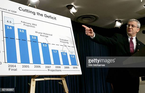 Josh Bolten Director of the Office of Management and Budget answers questions regarding the 2006 federal budget which was released February 7 2005 in...