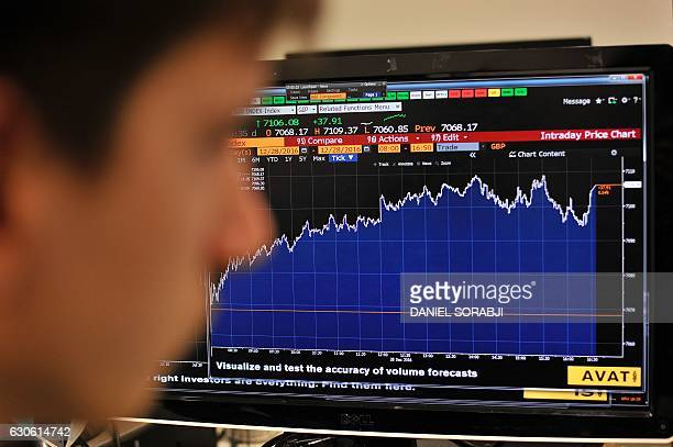 Journalist in London looks at the Intraday Price Chart showing London's FTSE 100 Index on December 28, 2016 after it closed at a record high of...