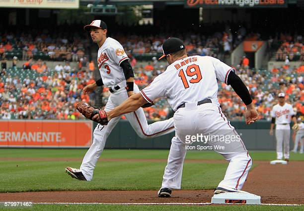 Baltimore Orioles first baseman Chris Davis picks up a throw from second baseman Ryan Flaherty during a MLB game at Oriole Park at Camden Yards in...