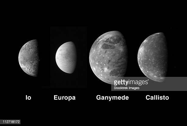 Jupiter's Galilean moons.