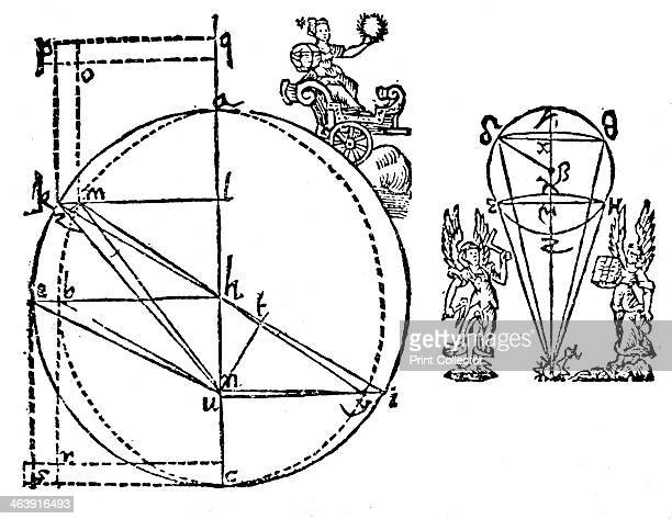 Kepler's illustration to explain his discovery of the elliptical orbit of Mars 1609 Working with data collected by the Danish astronomer Tycho Brahe...