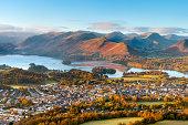 Keswick and Derwent Water, Lake District