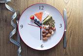Keto fasting concept
