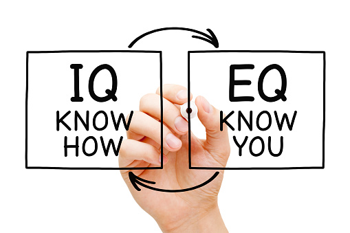 IQ Know How EQ Know You Concept 1191256662