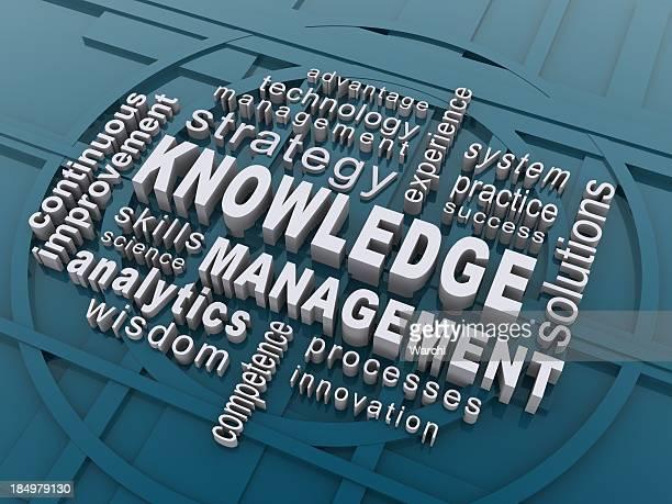 Connaissance de gestion
