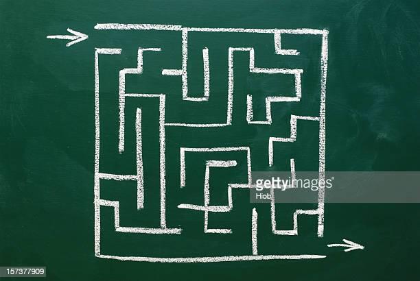 Labyrinthe sur un tableau noir vert