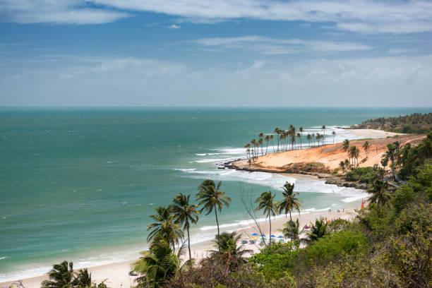 Fortaleza, Brazil Fortaleza, Brazil