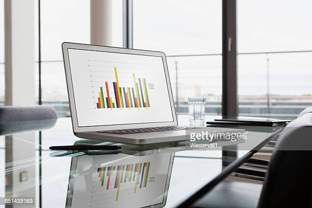 laptop with bar chart on office desk - diagram stock pictures, royalty-free photos & images