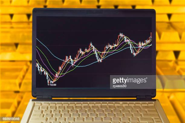 Laptop,Pile of gold,gold price chart,International gold price system.