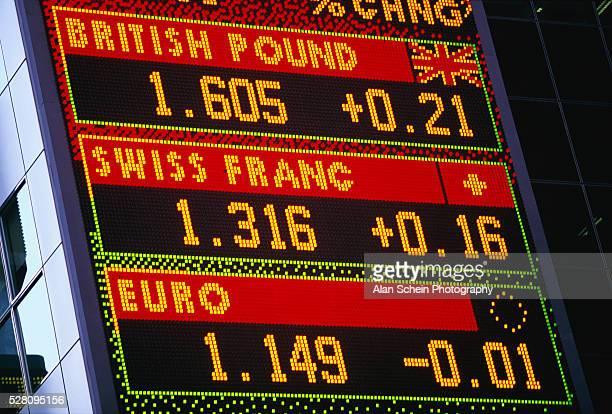 Large Electronic Sign Showing Monetary Exchange Rates