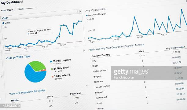 lcd screen with google analytics - analysing stock pictures, royalty-free photos & images