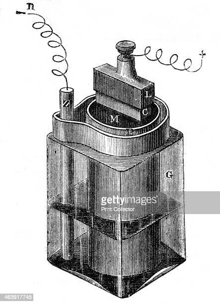 Leclanche wet cell an early storage battery 1887 Invented by the French engineer Georges Leclanche this was an early form of the zinc carbon battery...