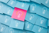 Light Bulbs Drawn on Colorful Sticky Notes